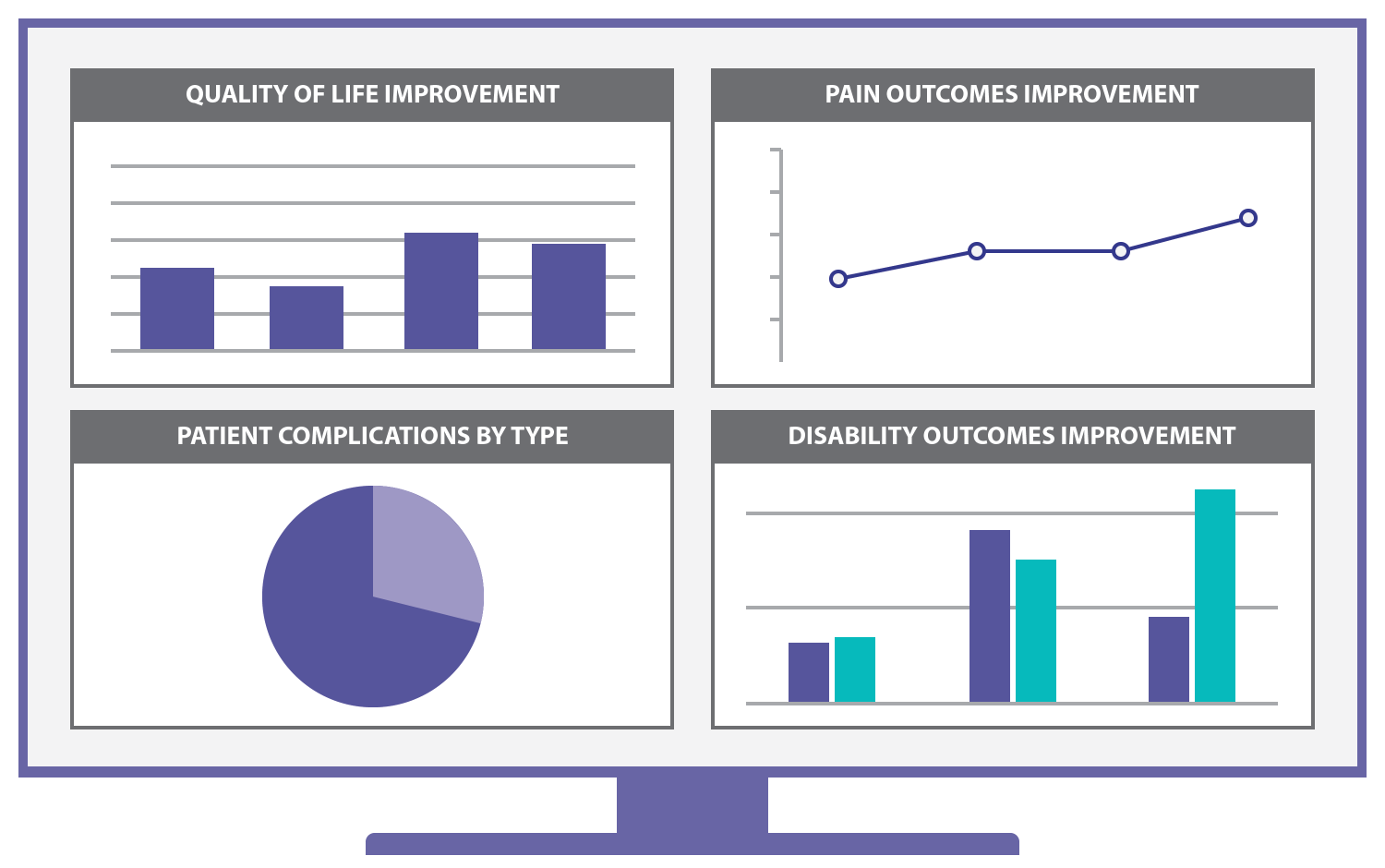 Four different graphics: a bar chart, a line graph, a pie chart, and another bar chart, all showing the patient's data either rolled up into or compared with a larger group.